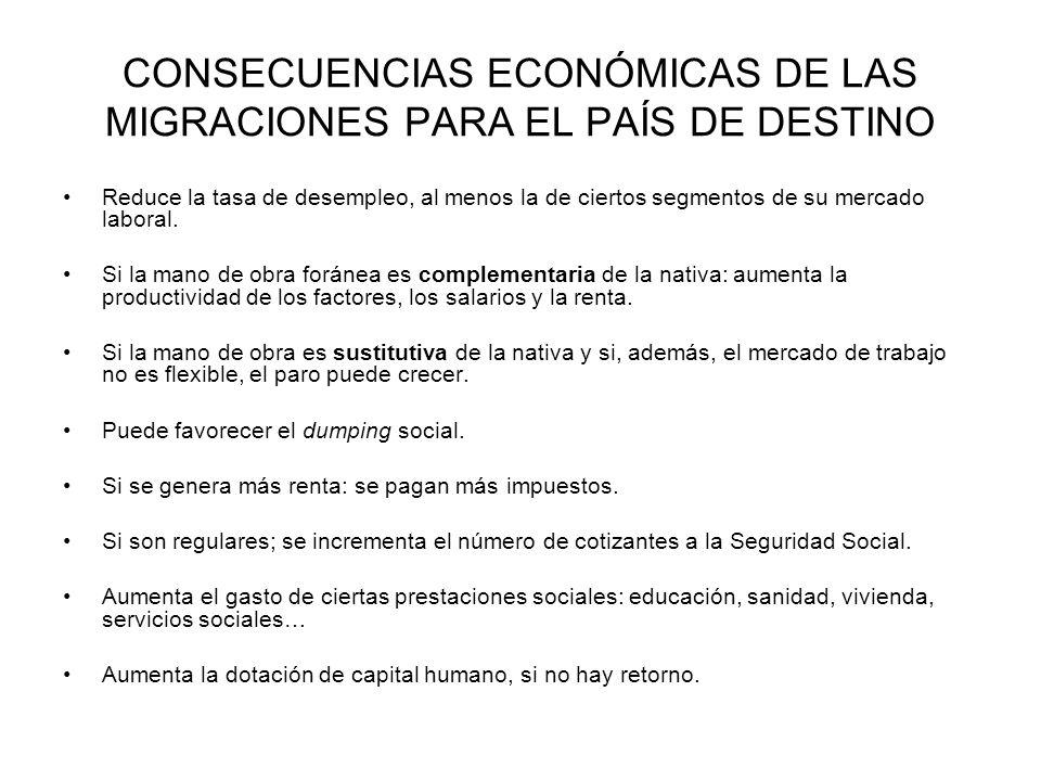 CONSECUENCIAS ECONÓMICAS DE LAS MIGRACIONES PARA EL PAÍS DE DESTINO Reduce la tasa de desempleo, al menos la de ciertos segmentos de su mercado labora