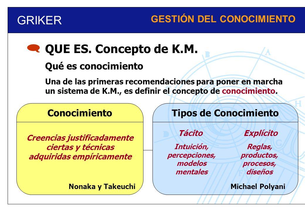 GRIKER GESTIÓN DEL CONOCIMIENTO Qué es conocimiento QUE ES. Concepto de K.M. Una de las primeras recomendaciones para poner en marcha un sistema de K.