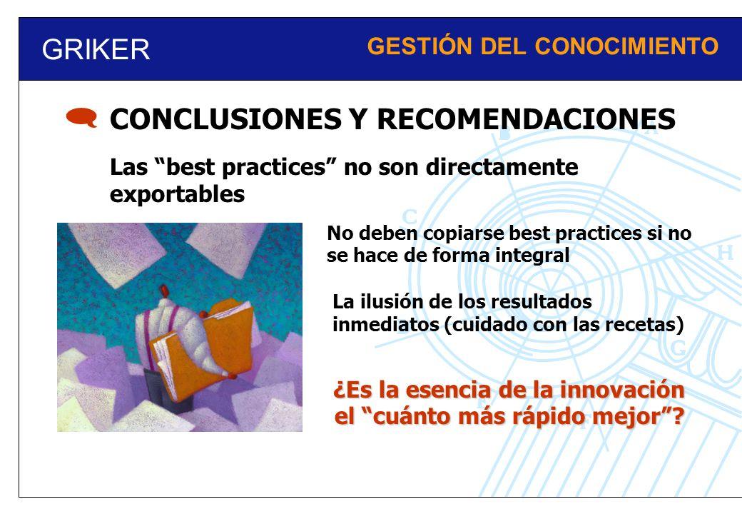 GRIKER GESTIÓN DEL CONOCIMIENTO Las best practices no son directamente exportables CONCLUSIONES Y RECOMENDACIONES No deben copiarse best practices si