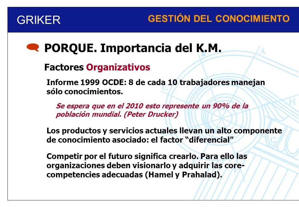 GRIKER GESTIÓN DEL CONOCIMIENTO PORQUE. Importancia del K.M. Factores Organizativos Informe 1999 OCDE: 8 de cada 10 trabajadores manejan sólo conocimi