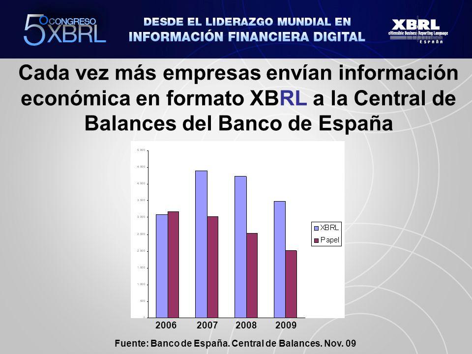 Proyectos XBRL en INTECO: http://www.inteco.es/Calidad_del_Software/xbrl/proyectos/