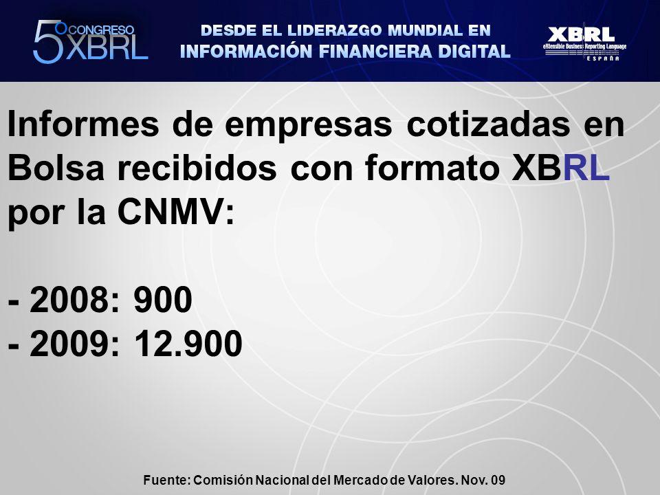 Informes de empresas cotizadas en Bolsa recibidos con formato XBRL por la CNMV: - 2008: 900 - 2009: 12.900 Fuente: Comisión Nacional del Mercado de Valores.