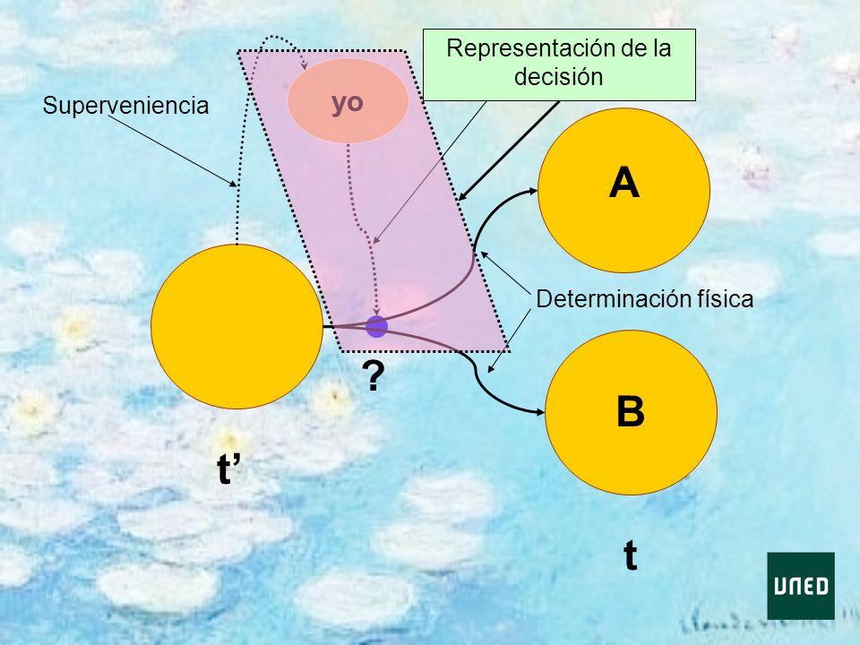 t t ? A B yo Determinación física Determinación racional Superveniencia Representación de la decisión