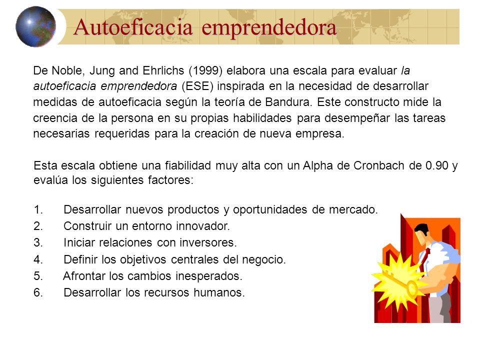 Los valores del emprendedor (5) Valores específicos Emprendedores españoles Ser emprendedor. El autorrespeto. La salud. Lograr éxitos. Emprendedores b