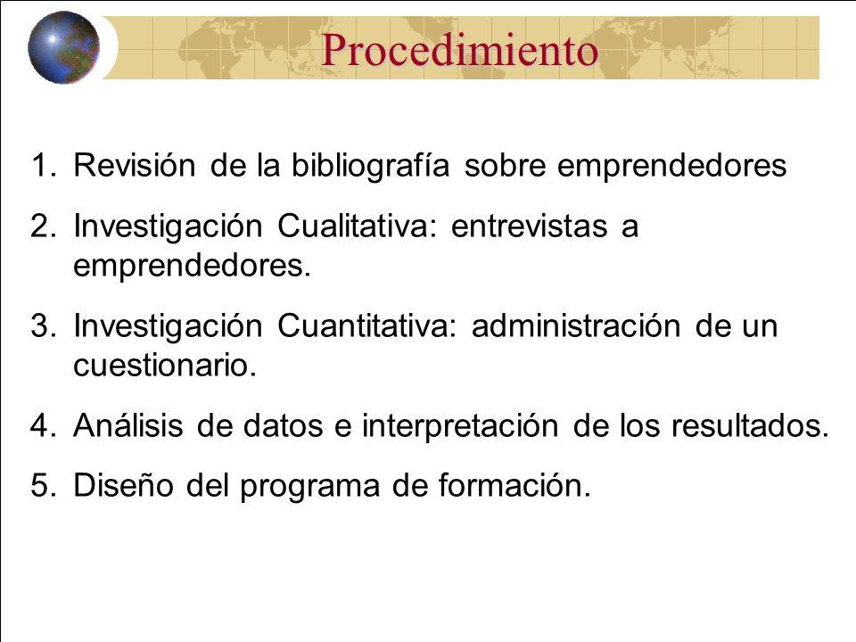 1.Revisión de la bibliografía sobre emprendedores 2.Investigación Cualitativa: entrevistas a emprendedores.