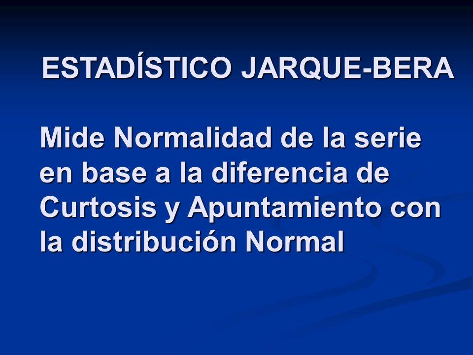 ESTADÍSTICO JARQUE-BERA Mide Normalidad de la serie en base a la diferencia de Curtosis y Apuntamiento con la distribución Normal