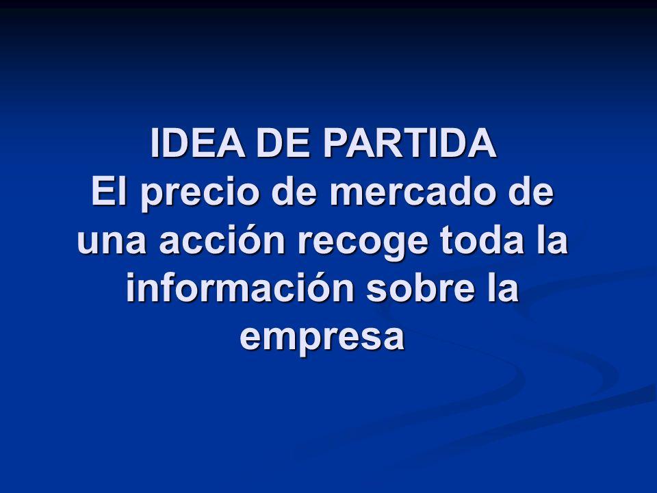 IDEA DE PARTIDA El precio de mercado de una acción recoge toda la información sobre la empresa