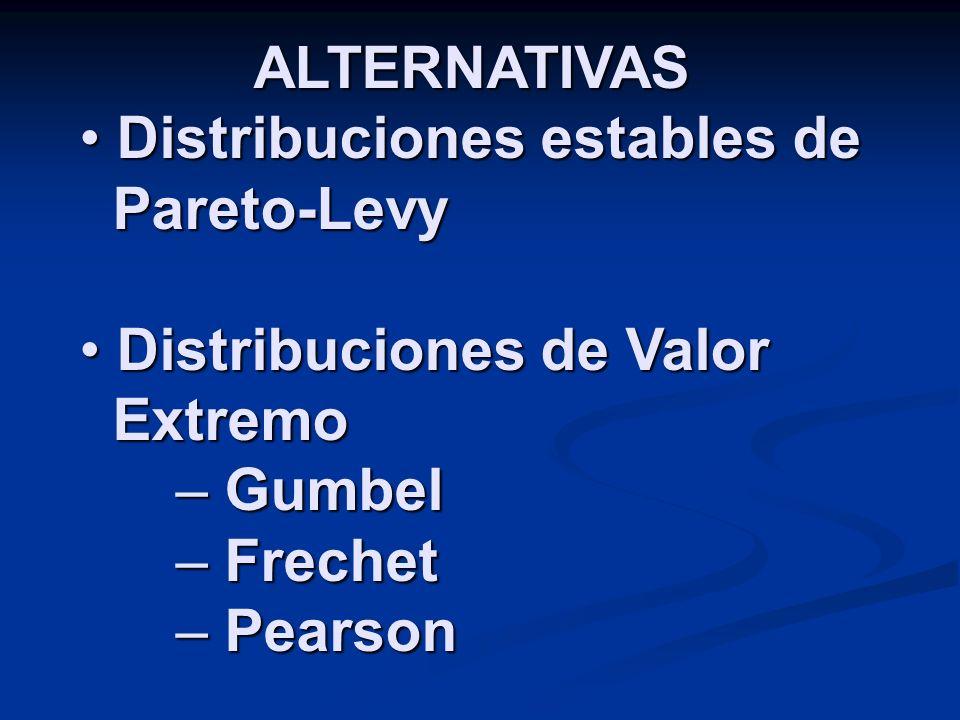 ALTERNATIVAS Distribuciones estables de Pareto-Levy Distribuciones estables de Pareto-Levy Distribuciones de Valor Extremo Distribuciones de Valor Ext