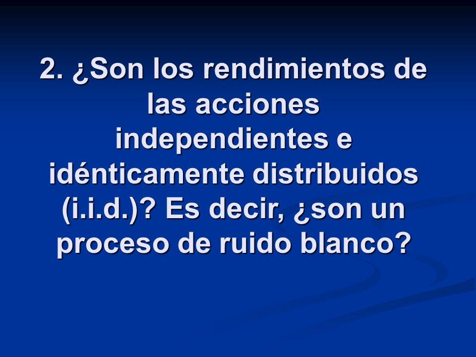 2. ¿Son los rendimientos de las acciones independientes e idénticamente distribuidos (i.i.d.)? Es decir, ¿son un proceso de ruido blanco?