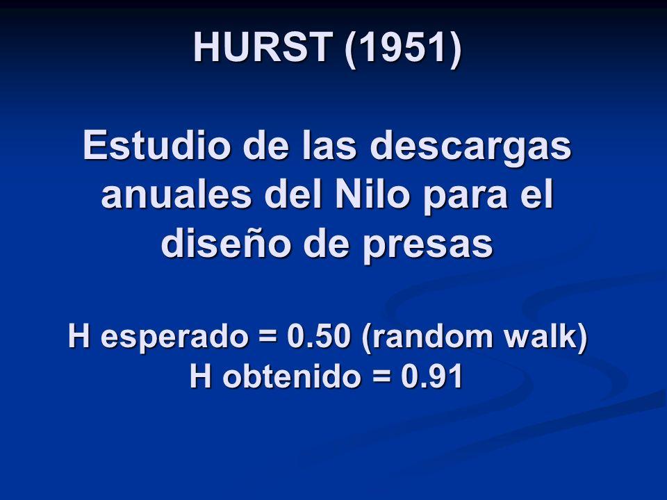 HURST (1951) Estudio de las descargas anuales del Nilo para el diseño de presas H esperado = 0.50 (random walk) H obtenido = 0.91