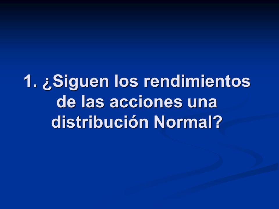 1. ¿Siguen los rendimientos de las acciones una distribución Normal?