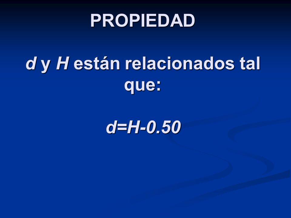 PROPIEDAD d y H están relacionados tal que: d=H-0.50