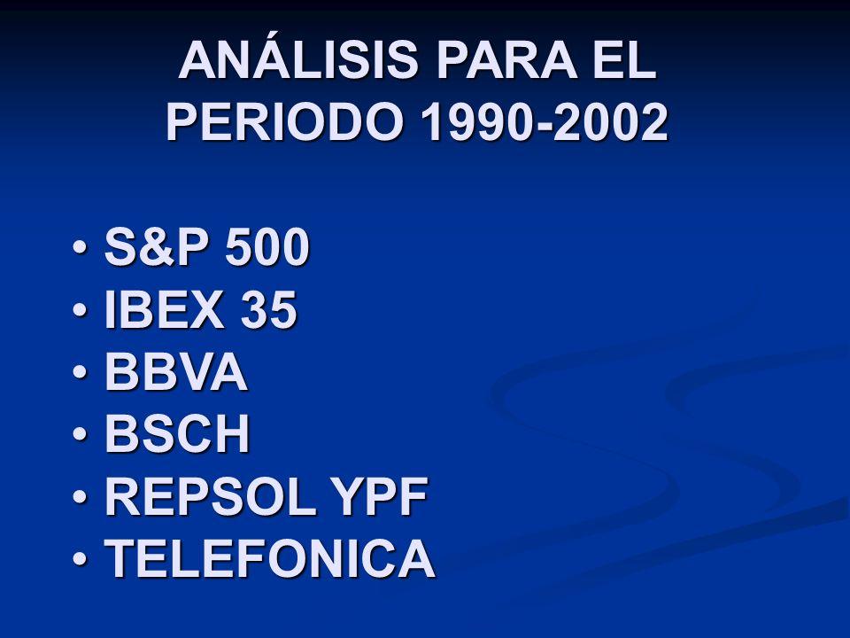 ANÁLISIS PARA EL PERIODO 1990-2002 S&P 500 S&P 500 IBEX 35 IBEX 35 BBVA BBVA BSCH BSCH REPSOL YPF REPSOL YPF TELEFONICA TELEFONICA