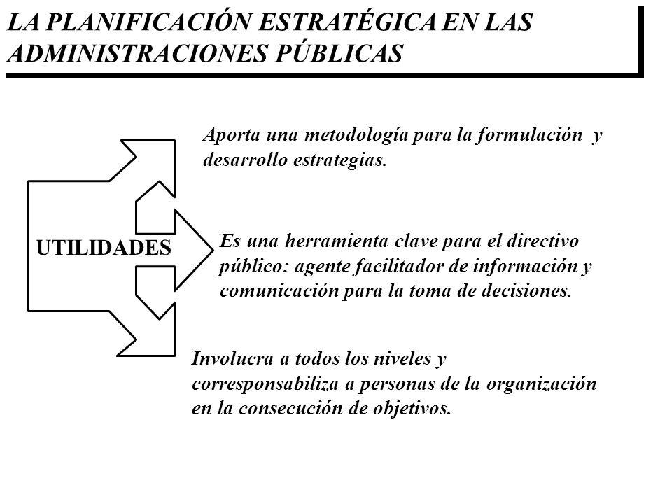UTILIDADES Aporta una metodología para la formulación y desarrollo estrategias. Es una herramienta clave para el directivo público: agente facilitador