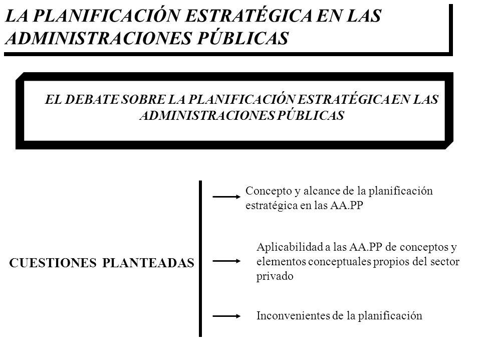 EL DEBATE SOBRE LA PLANIFICACIÓN ESTRATÉGICA EN LAS ADMINISTRACIONES PÚBLICAS CUESTIONES PLANTEADAS Concepto y alcance de la planificación estratégica