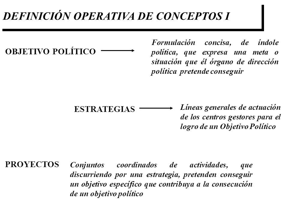 DEFINICIÓN OPERATIVA DE CONCEPTOS I ESTRATEGIAS Líneas generales de actuación de los centros gestores para el logro de un Objetivo Político PROYECTOS