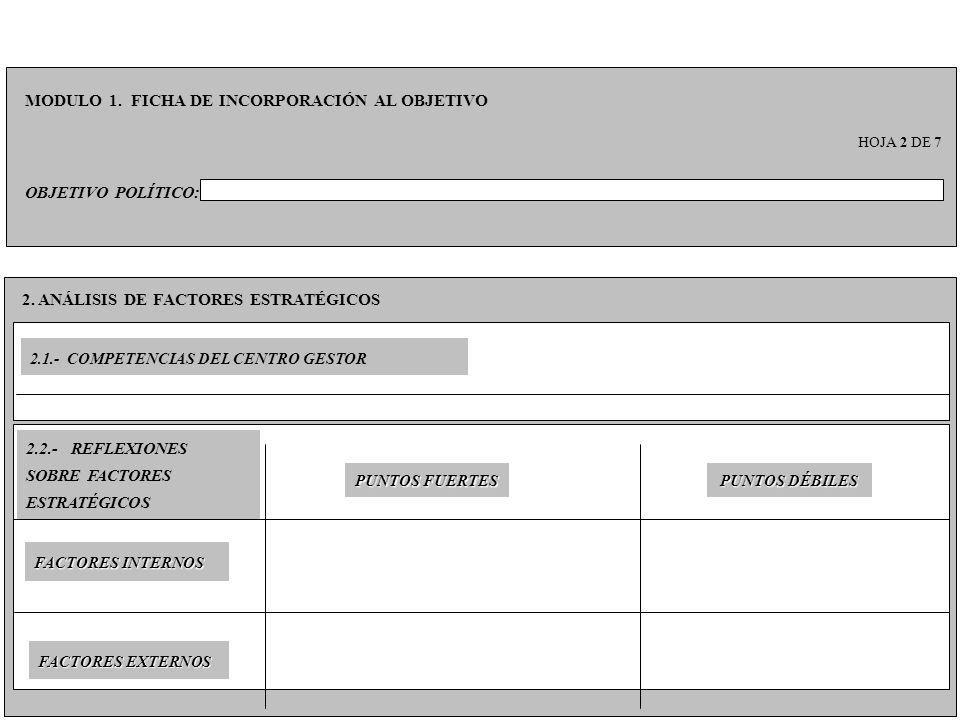 2. ANÁLISIS DE FACTORES ESTRATÉGICOS 2.1.- COMPETENCIAS DEL CENTRO GESTOR 2.2.- REFLEXIONES SOBRE FACTORES ESTRATÉGICOS PUNTOS DÉBILES PUNTOS FUERTES