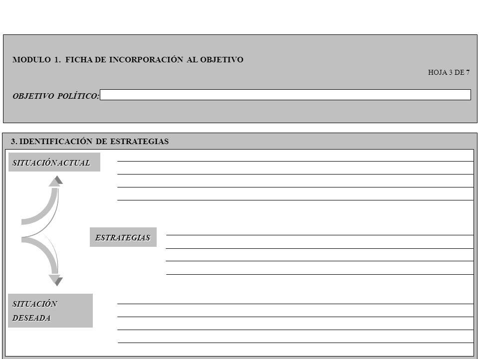 OBJETIVO POLÍTICO: MODULO 1. FICHA DE INCORPORACIÓN AL OBJETIVO HOJA 3 DE 7 3. IDENTIFICACIÓN DE ESTRATEGIAS SITUACIÓN ACTUAL ESTRATEGIAS SITUACIÓN DE