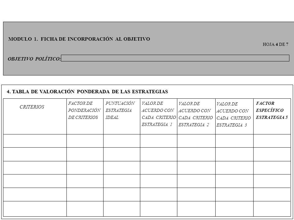 OBJETIVO POLÍTICO: MODULO 1. FICHA DE INCORPORACIÓN AL OBJETIVO HOJA 4 DE 7 4. TABLA DE VALORACIÓN PONDERADA DE LAS ESTRATEGIAS CRITERIOS FACTOR DE PO