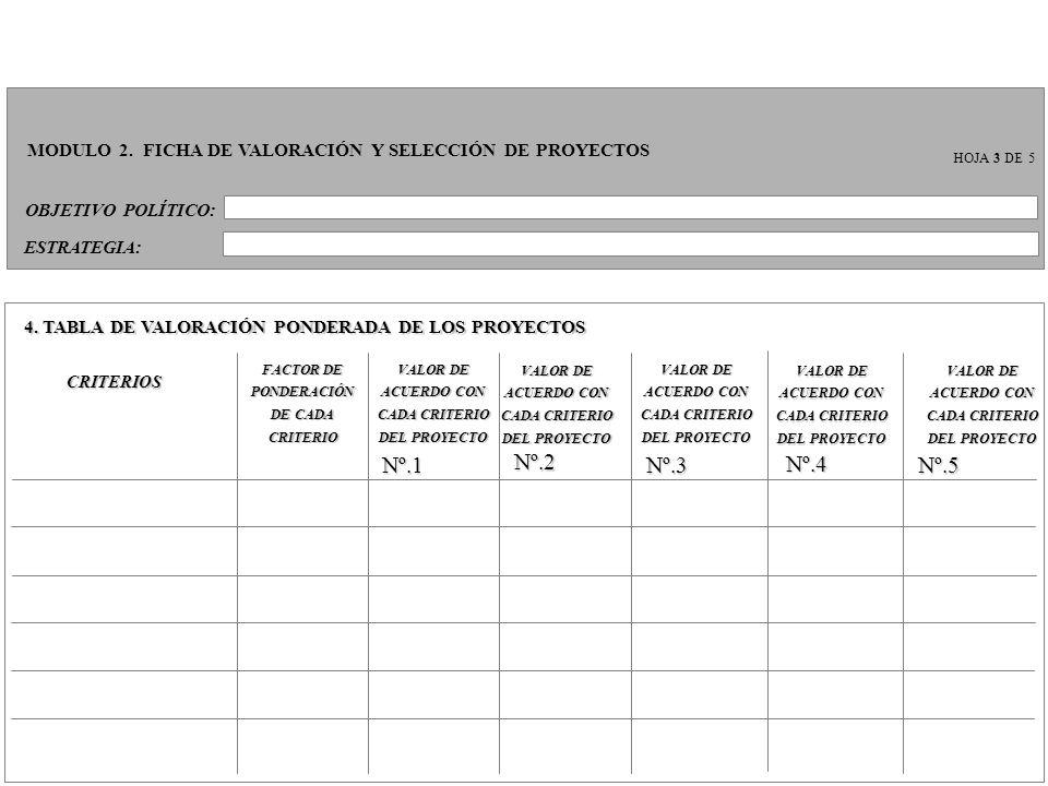 OBJETIVO POLÍTICO: HOJA 3 DE 5 4. TABLA DE VALORACIÓN PONDERADA DE LOS PROYECTOS CRITERIOS FACTOR DE PONDERACIÓN DE CADA CRITERIO VALOR DE ACUERDO CON
