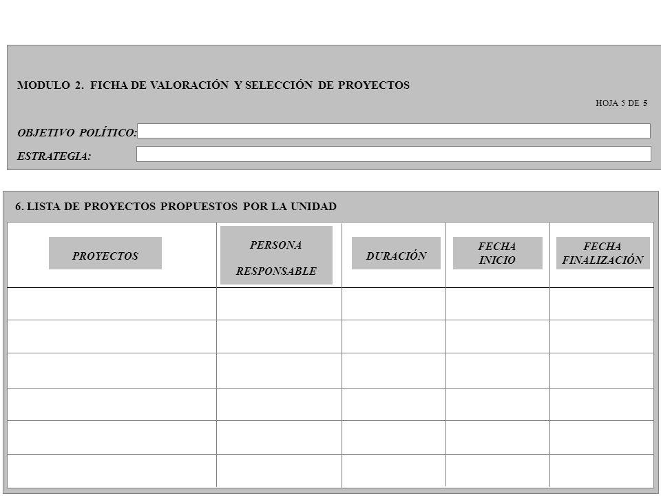 OBJETIVO POLÍTICO: HOJA 5 DE 5 ESTRATEGIA: MODULO 2. FICHA DE VALORACIÓN Y SELECCIÓN DE PROYECTOS 6. LISTA DE PROYECTOS PROPUESTOS POR LA UNIDAD FECHA