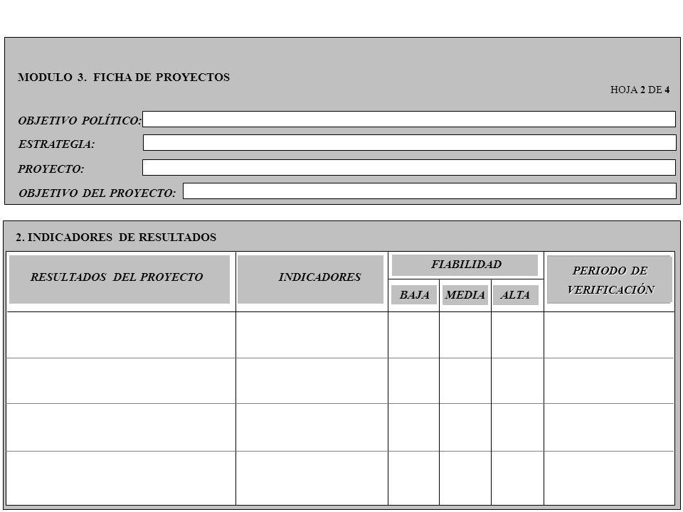 OBJETIVO POLÍTICO: MODULO 3. FICHA DE PROYECTOS HOJA 2 DE 4 ESTRATEGIA: PROYECTO: OBJETIVO DEL PROYECTO: 2. INDICADORES DE RESULTADOS MEDIAALTABAJA FI