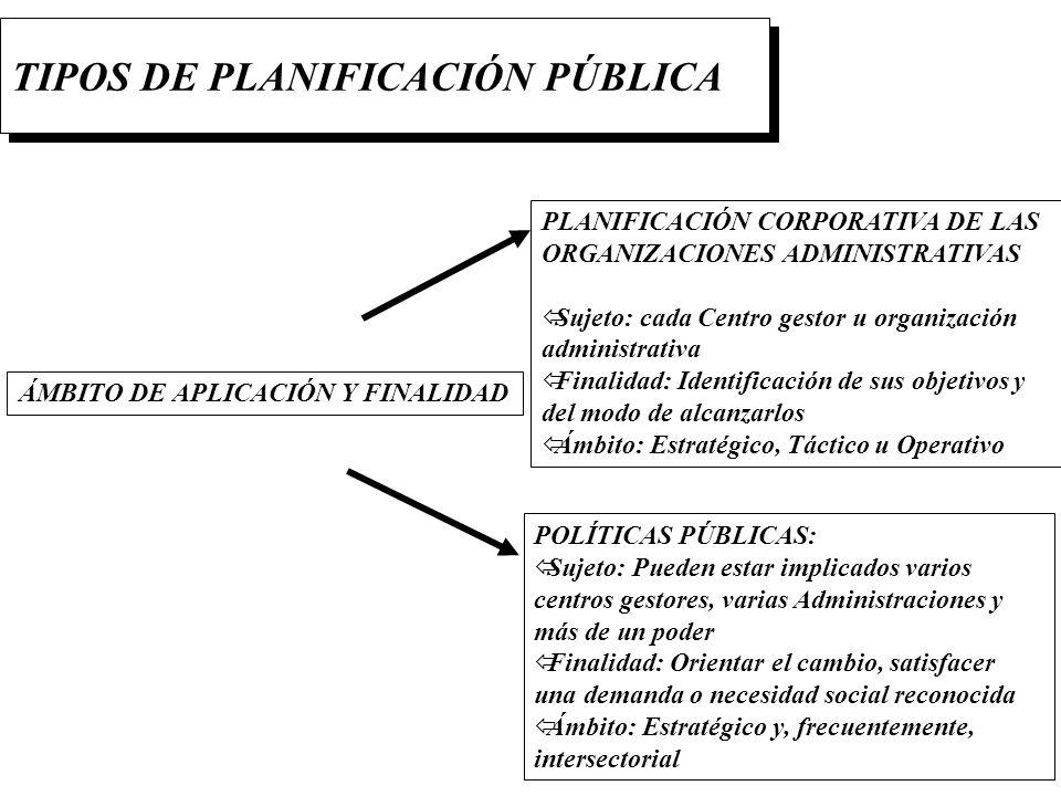 ÁMBITO DE APLICACIÓN Y FINALIDAD PLANIFICACIÓN CORPORATIVA DE LAS ORGANIZACIONES ADMINISTRATIVAS ïSujeto: cada Centro gestor u organización administra