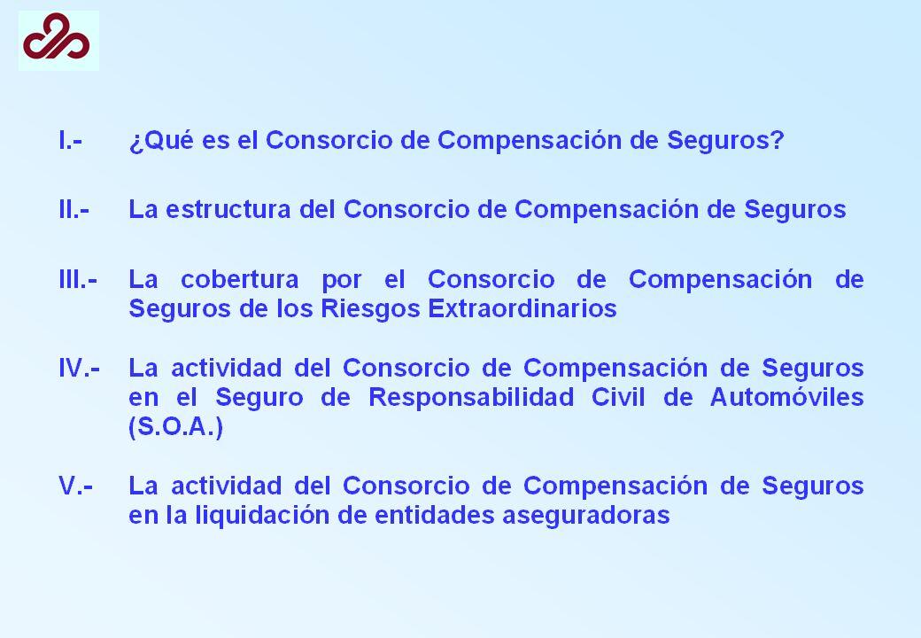 2.- INGRESOS DEL CCS EN EL SEGURO DE RESPONSABILIDAD CIVIL DEL AUTOMÓVIL.