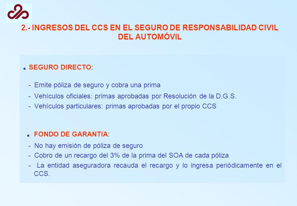 2.- INGRESOS DEL CCS EN EL SEGURO DE RESPONSABILIDAD CIVIL DEL AUTOMÓVIL. SEGURO DIRECTO: - Emite póliza de seguro y cobra una prima - Vehículos ofici
