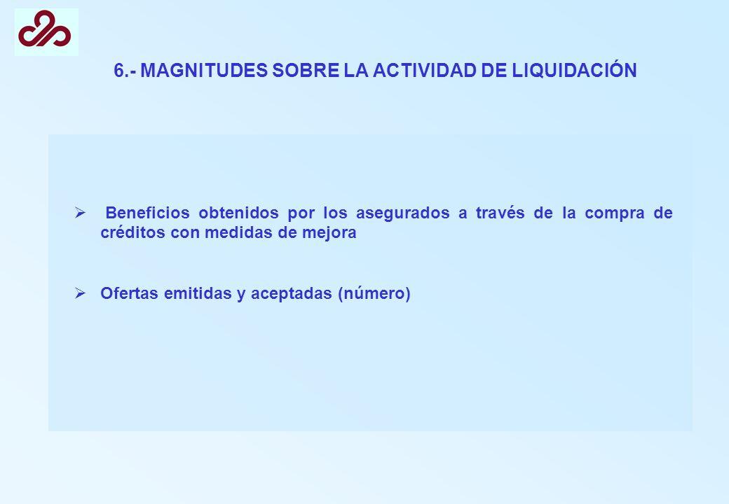 6.- MAGNITUDES SOBRE LA ACTIVIDAD DE LIQUIDACIÓN Beneficios obtenidos por los asegurados a través de la compra de créditos con medidas de mejora Ofert
