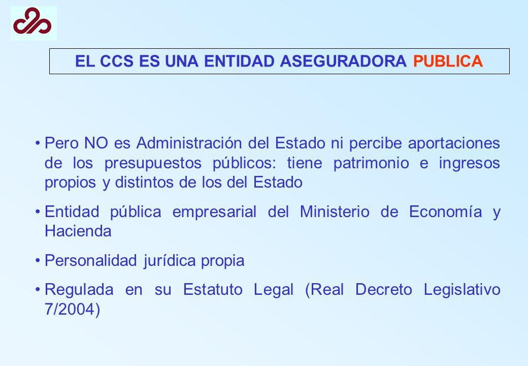 V.- LA ACTIVIDAD DEL CCS EN LA LIQUIDACIÓN DE ENTIDADES ASEGURADORAS INSOLVENTES
