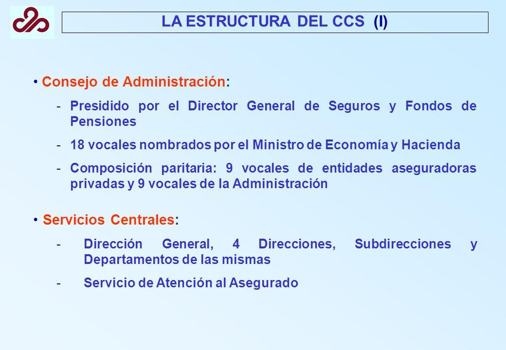 Servicios Centrales: -Dirección General, 4 Direcciones, Subdirecciones y Departamentos de las mismas -Servicio de Atención al Asegurado LA ESTRUCTURA