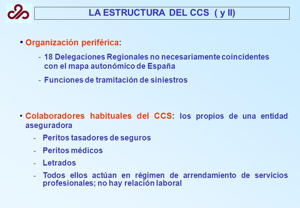 LA ESTRUCTURA DEL CCS ( y II) Colaboradores habituales del CCS: los propios de una entidad aseguradora - Peritos tasadores de seguros - Peritos médico