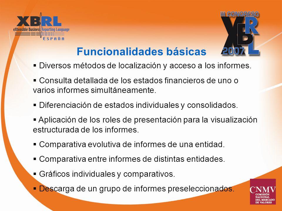 Funcionalidades básicas Diversos métodos de localización y acceso a los informes.