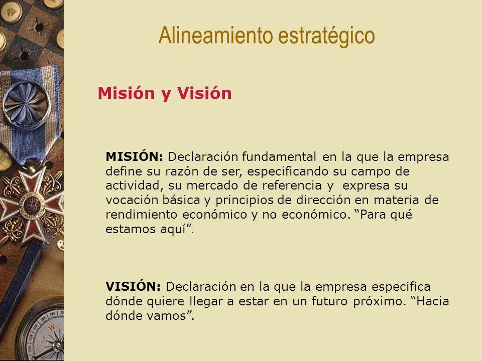 Alineamiento estratégico MISIÓN: Declaración fundamental en la que la empresa define su razón de ser, especificando su campo de actividad, su mercado de referencia y expresa su vocación básica y principios de dirección en materia de rendimiento económico y no económico.
