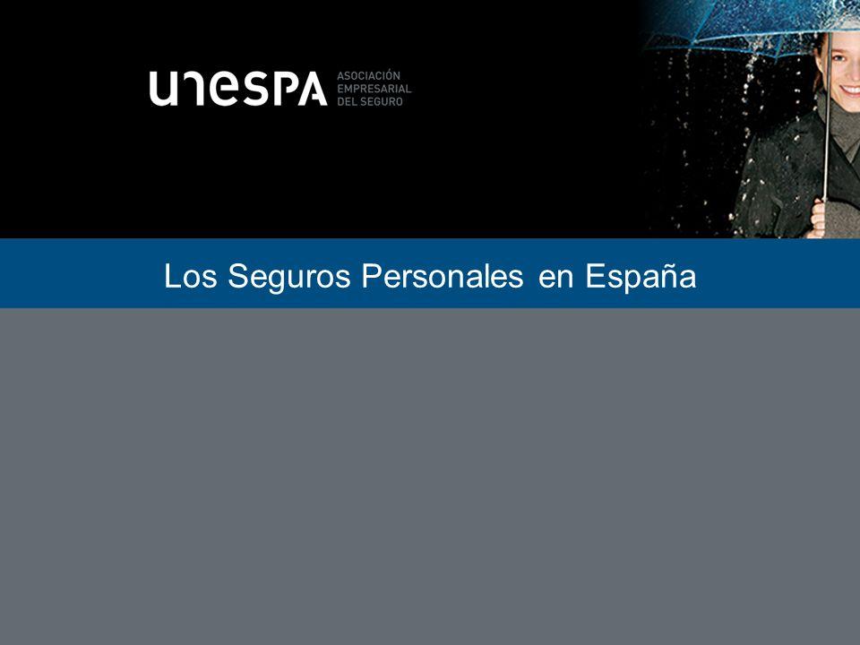 DISTRIBUCIÓN DEL AHORRO EN ESPAÑA (EFF 2005) Fuente: Banco de España.