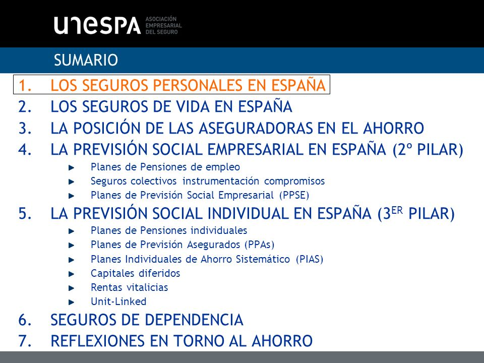 EL AHORRO INDIVIDUAL EN ESPAÑA (3 ER PILAR) Es SISTEMAS DE PREVISION SOCIAL : ILIQUIDOS / FISCALIDAD E-E-T PLANES DE PENSIONES INDIVIDUALES PLANES DE PREVISIÓN ASEGURADOS (PPAs) SEGUROS DE DEPENDENCIA PRODUCTOS DE ASEGURADORAS: LIQUIDEZ / FISCALIDAD T-E-T SEGUROS DE CAPITAL DIFERIDO RENTAS VITALICIAS Y TEMPORALES UNIT LINKED PLANES INDIVIDUALES DE AHORRO SISTEMÁTICO (PIAS) SEGUROS FALLECIMIENTO OTROS PRODUCTOS DE AHORRO: LIQUIDEZ / FISCALIDAD T-E-T DEPOSITOS INSTITUCIONES DE INVERSION COLECTIVA (FONDOS DE INVERSIÓN) INVERSION DIRECTA: Acciones y Renta fija