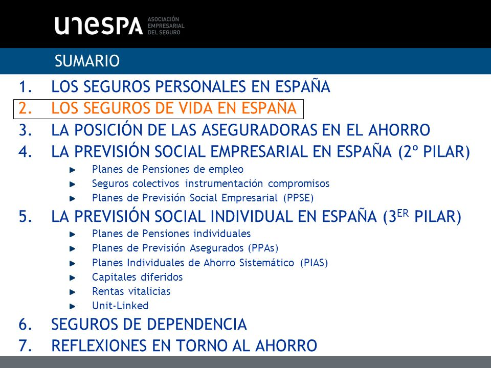 Proyección de la población por sexo y edad Fuentes: Informe de estrategia de España en relación con el futuro del Sistema de Pensiones.