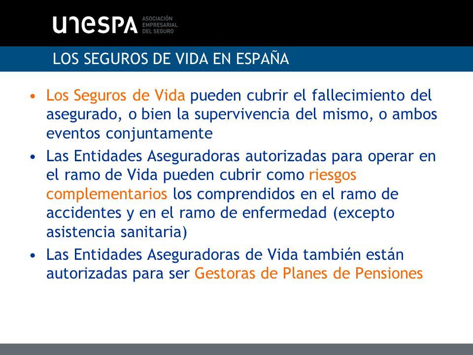 LOS SEGUROS DE VIDA EN ESPAÑA Principales modalidades de Seguros de Vida en España (I): –En función del riesgo cubierto: Seguros de Riesgo: Garantizan una prestación en caso de muerte o invalidez del asegurado.