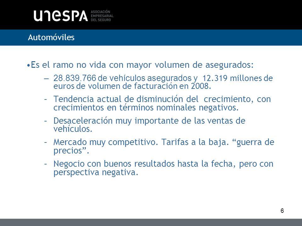 7 Sector: –Tendencia a la concentración (10 entidades superan el 50% del mercado).