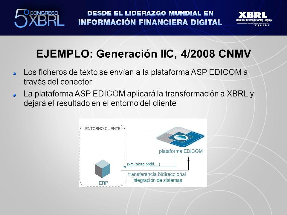 EJEMPLO: Generación IIC, 4/2008 CNMV Los ficheros de texto se envían a la plataforma ASP EDICOM a través del conector La plataforma ASP EDICOM aplicar