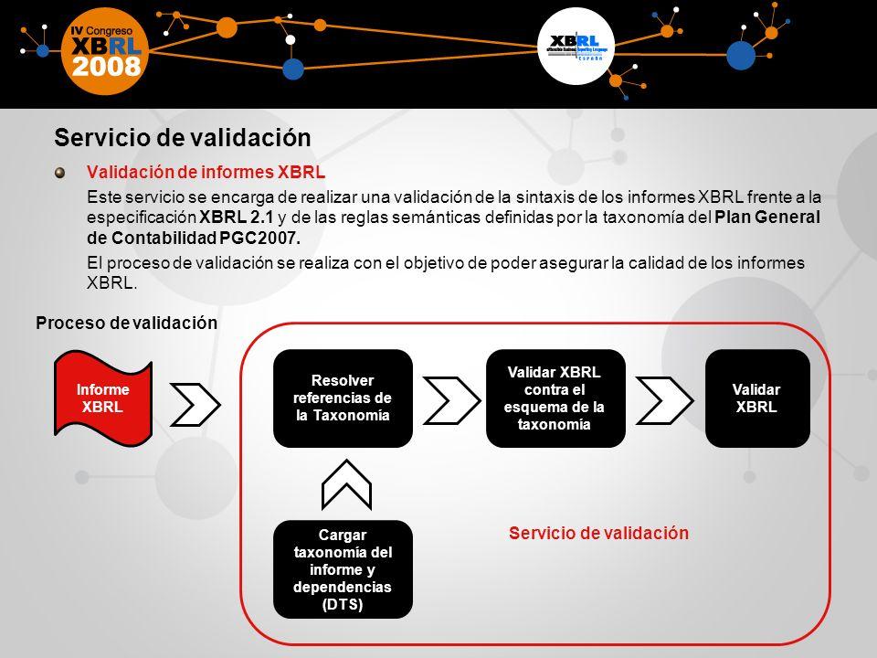 Servicio de validación Validación de informes XBRL Este servicio se encarga de realizar una validación de la sintaxis de los informes XBRL frente a la