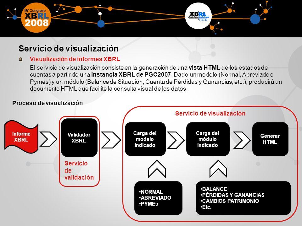 Servicio de visualización Visualización de informes XBRL El servicio de visualización consiste en la generación de una vista HTML de los estados de cu