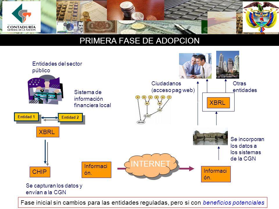 Sistema de información financiera local Se incorporan los datos a los sistemas de la CGN Entidades del sector público CHIP Se capturan los datos y env