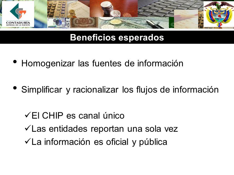 Beneficios esperados Homogenizar las fuentes de información Simplificar y racionalizar los flujos de información El CHIP es canal único Las entidades