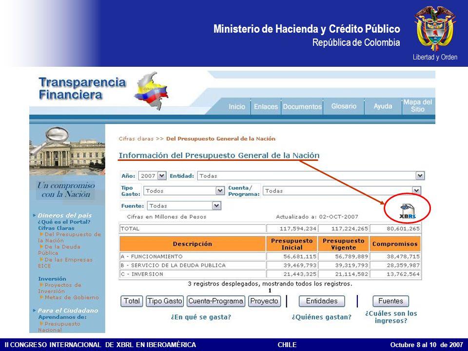Ministerio de Hacienda y Crédito Público República de Colombia II CONGRESO INTERNACIONAL DE XBRL EN IBEROAMÉRICACHILE Octubre 8 al 10 de 2007