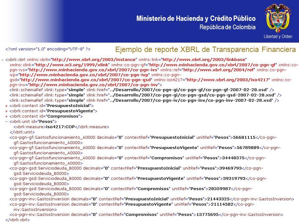 Ministerio de Hacienda y Crédito Público República de Colombia II CONGRESO INTERNACIONAL DE XBRL EN IBEROAMÉRICACHILE Octubre 8 al 10 de 2007 Ejemplo