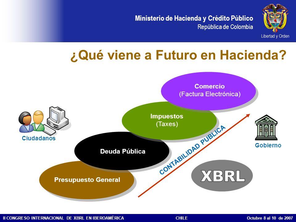 Ministerio de Hacienda y Crédito Público República de Colombia II CONGRESO INTERNACIONAL DE XBRL EN IBEROAMÉRICACHILE Octubre 8 al 10 de 2007 ¿Qué vie