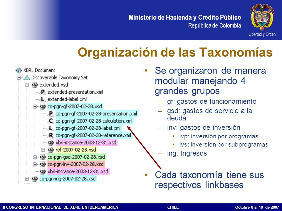 Ministerio de Hacienda y Crédito Público República de Colombia II CONGRESO INTERNACIONAL DE XBRL EN IBEROAMÉRICACHILE Octubre 8 al 10 de 2007 Organiza