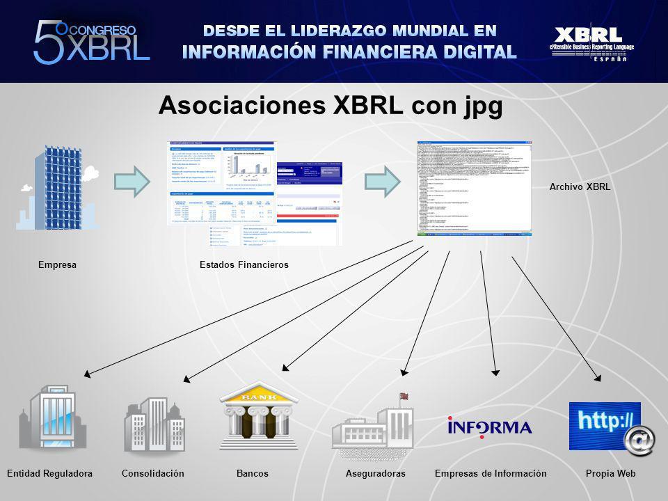 Asociaciones XBRL con jpg EmpresaEstados Financieros Archivo XBRL Entidad ReguladoraConsolidaciónBancosAseguradorasPropia WebEmpresas de Información